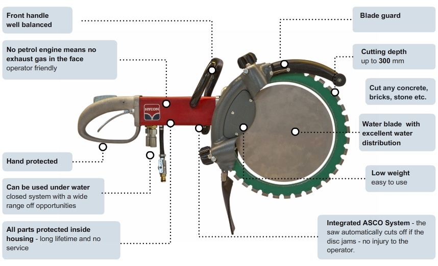 RING SAW HİDROLİK EL TİPİ KESME HYCON HRS400